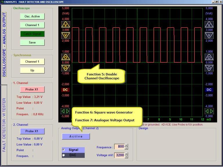 Prot Ar-Ge Oscilloscope Screen