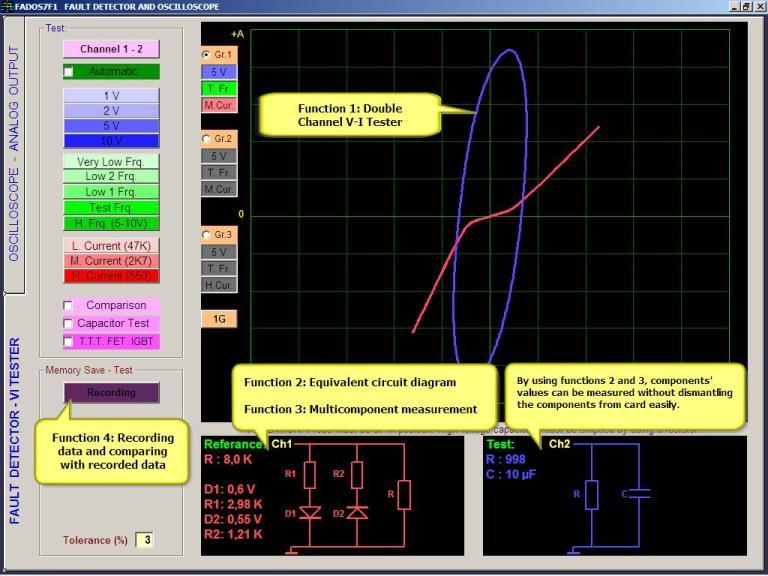 Prot Ar-Ge Circuit Board VI Testing Screen